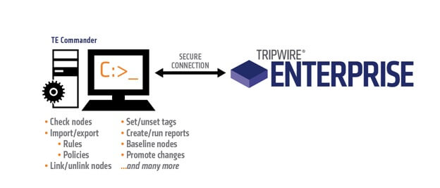 Tripwire Enterprise